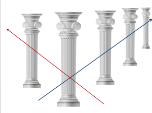 multiple pillars