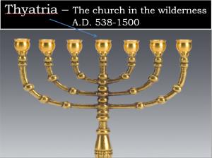 Thyatria